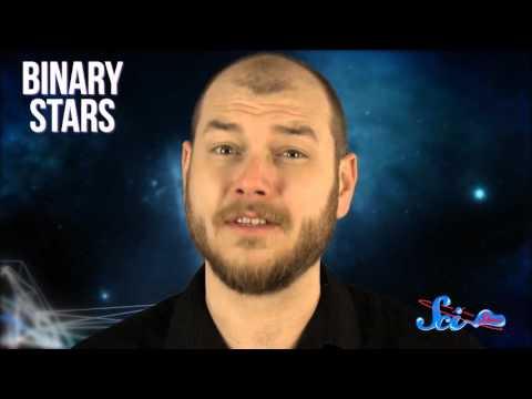 Những hành tinh được phát hiện bằng kính thiên văn Kepler