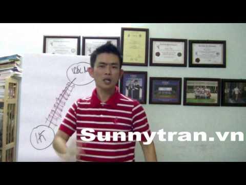 NLP - Kỹ năng tự khích lệ bản thân - Sunny Tran - Youtube - NLP la gi