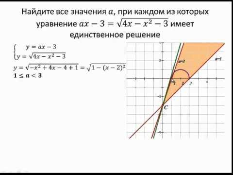 Решение задач по егэ математика с5 задачи и решения для сдачи экзаменов