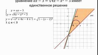 ЕГЭ по математике. Задание С5