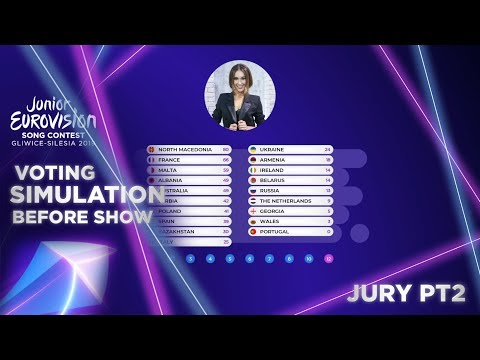 Junior Eurovision 2019 | VOTING SIMULATION PART 2 JURY // BEFORE SHOW