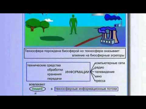 Лабораторные весы, оборудование МЕТТЛЕР ТОЛЕДО для