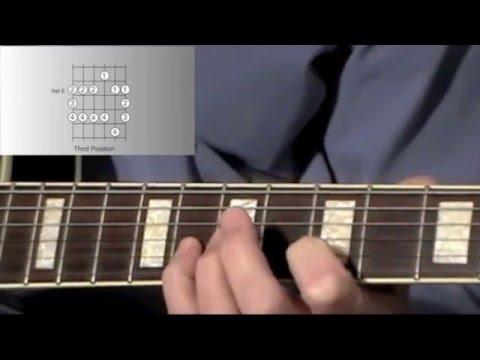 The Secret to Lead Guitar
