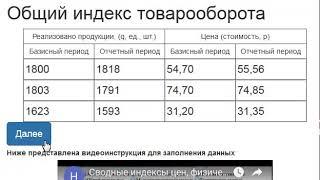 Общий индекс цен