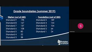Year 9 Options Maths