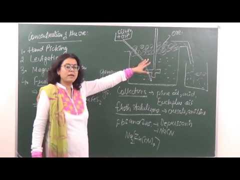 CHEM-XII-6-02 Roasting and calcination (2017) Pradeep Kshetrapal Physics channel