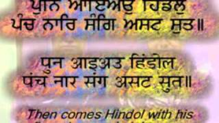 """Raag Mala"" (Sri Guru Granth Sahib Ji) Hindi/Punjabi Captions & Translation"