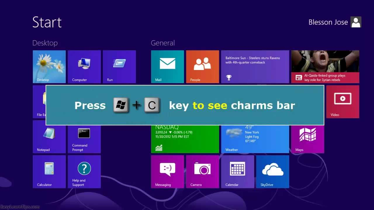 Cách Sử Dụng Và Cách Tắt Thanh Charms Trên Windows 8.1 - AN PHÁT