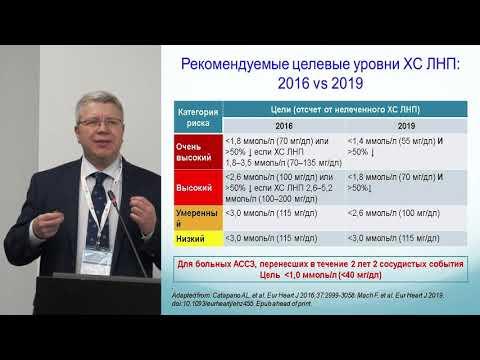 ИБС, липиды, атеросклероз