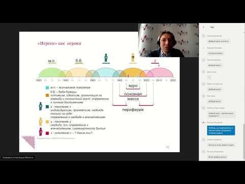 Геймификация: актуальные подходы в управлении персоналом
