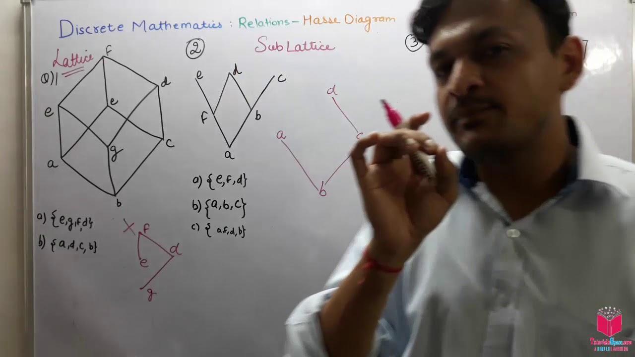 24 Sublattice Of Hasse Diagram In Relation Theory In Discrete Mathematics In Hindi Sub Lattice Youtube