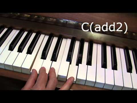 How to Make Suspended Chords (such as Csus4) on Piano