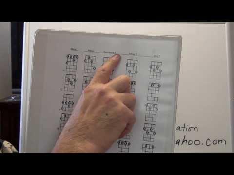 Ukulele Lessons EZ 1B New Chord Charts
