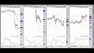 Emini, Forex and Bond Futures Online Trading Strategies and Day Trading Setups