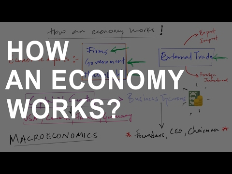 Class 12 Economics - Circular Flow of Income | How an economy works | Macroeconomics