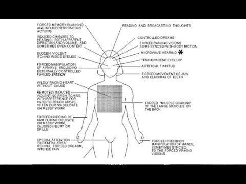 REVEALED: Remote Mind Control Doc Accidentally Exposed by Fusion Center
