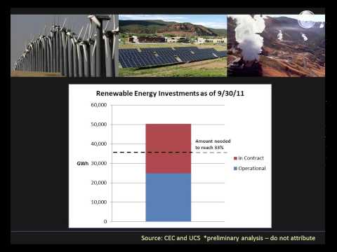 Webinar: Accelerating the Green Energy Transition - 33% RPS and Beyond with Laura Wisland
