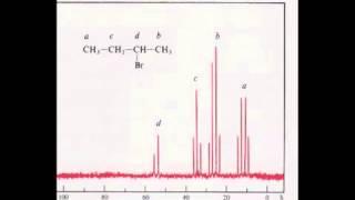 nmr spectroscopy lecture 3 c13nmr spectroscopy part 3 of 5