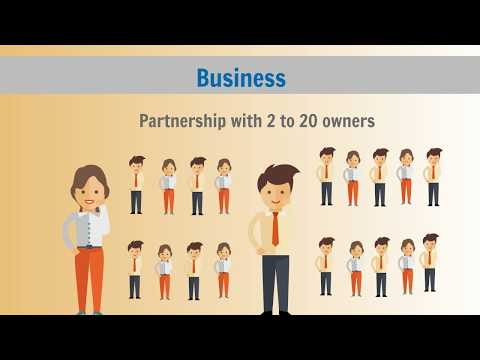 ACRA Video: Registering a Business in Singapore - Different Types of Entities