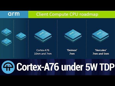 ARM's CPU Roadmap Targets Intel Performance