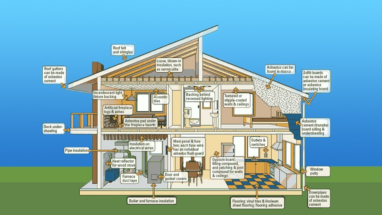 asbestos removal winnipeg breathe