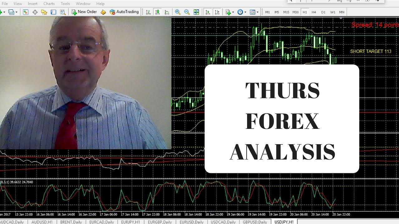Fundamental analysis forex tutorial