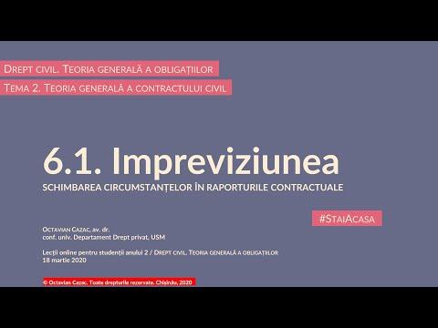 Impreviziunea (renegocierea contractelor păguboase) (MD)