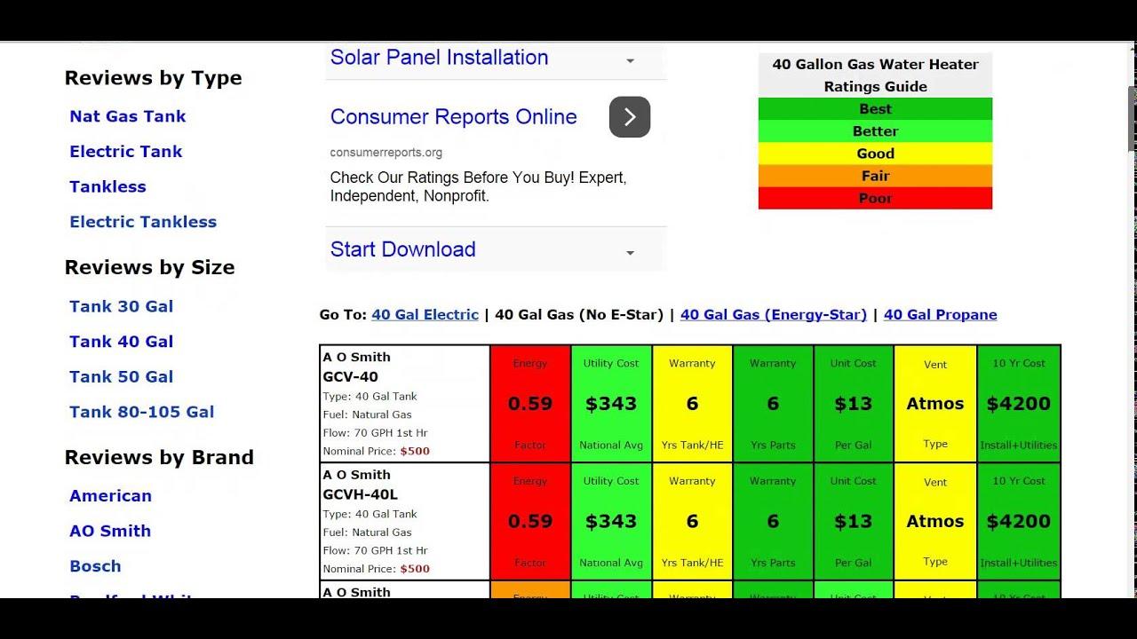 40 Gallon Gas Water Heater Reviews