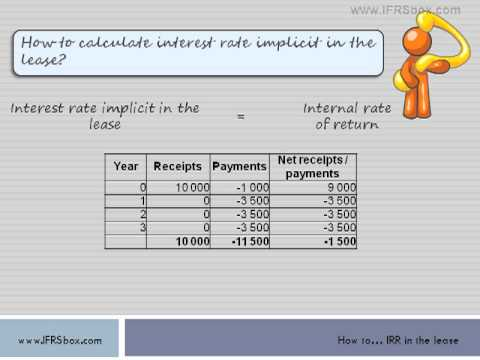 How to calculate interest rate implicit in the lease - YouTube