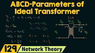 ABCD−Parameters of an Ideal Tr…