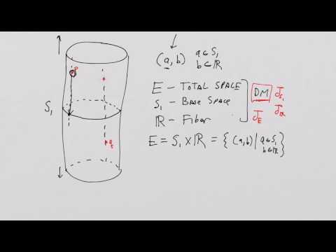 What is a Manifold? Lesson 12: Fiber Bundles - Formal Description