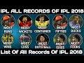 IPL 2018 : List Of All Records Of IPL 2018 | Most Runs | Most Ducks | Most Fifties | Most Win & loss