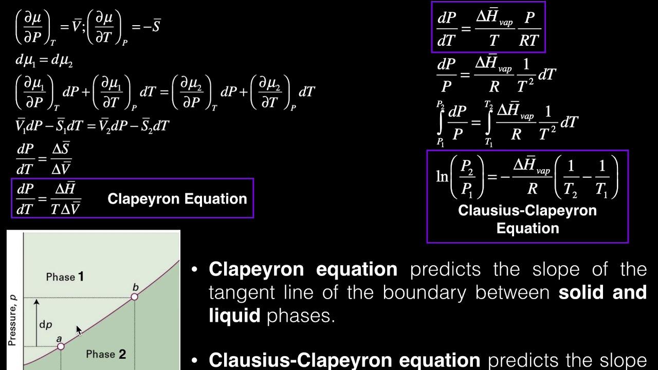 Phase Diagrams | The Clausius-Clapeyron Equation [Example ...