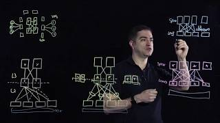 Data Center Network Evolution with NSX | VMware