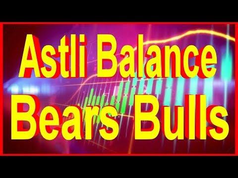 Профессиональный Индикатор Astli_balance_bears_bulls для Форекс