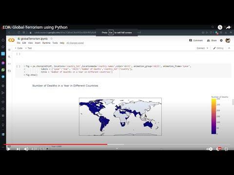 Exploratory Data Analysis of global terrorism. #EDA #ExploratoryDataAnalysis #Data #Analysis