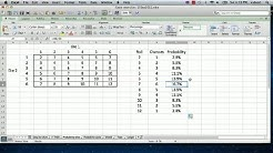 How to Use Excel to Calculate Probabilities : Advanced Microsoft Excel