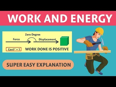 Work and Energy in Physics | Introduction to work and energy with Examples | Work Energy