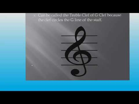 Percussion Music for Beginners: The Staff, Trble Cleft ...