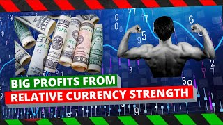 How To Profit Big - Trading With The Forex Power Indicator Strategy + EURCHF, Gold, Bitcoin, Netflix