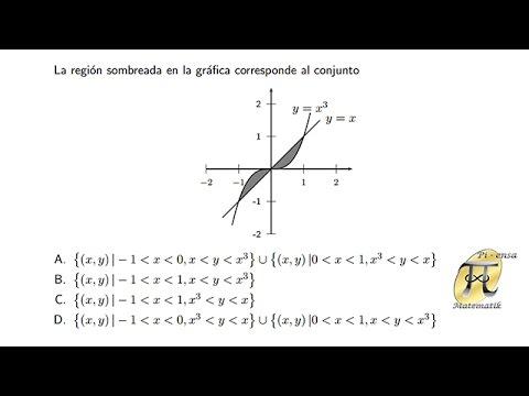 Gráfica de inecuaciones - Problema tipo Universidad Nacional de Colombia