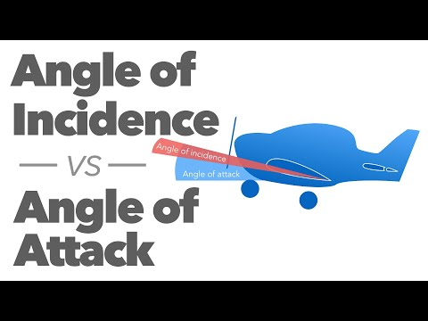 Angle of incidence vs angle of attack.