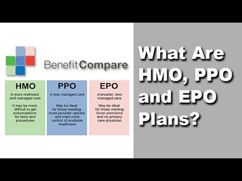 What Are The Differences Between HMO, PPO, And EPO Health Plans NEW