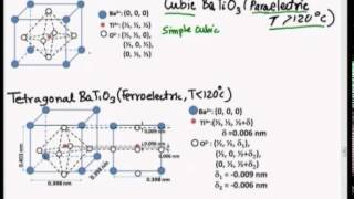 Mod-02 Lec-20 Non-linear dielectric behavior