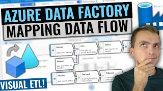 Gambar cover Azure Data Factory Mapping Data Flows Tutorial | Build ETL visual way!