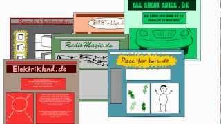 Verkaufen Sie ihre Produkte online bei Rakuten