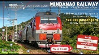 Mindanao Express dream on track