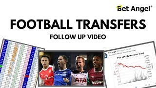Peter Webb - Bet Angel - Follow up video on football transfers