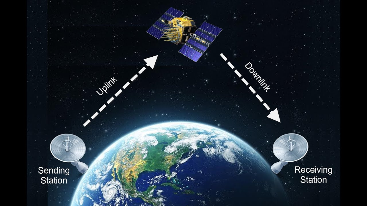 S5 Ep 3 Part 1 How Satellites Work Techtalk With