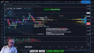 Breaking Bitcoin Market Update - BTC ETH XRP LTC BCH Live Technical Analysis on Sentiment Data